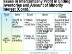 issues in intercompany profit in ending inventories and amount of minority interest contd58