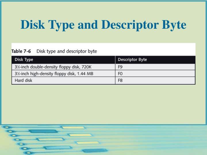 Disk Type and Descriptor Byte