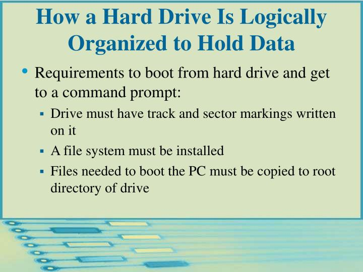 How a Hard Drive Is Logically Organized to Hold Data