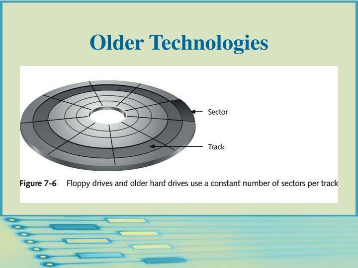 Older Technologies