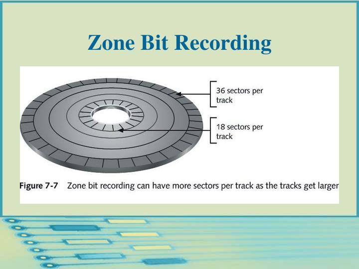 Zone Bit Recording