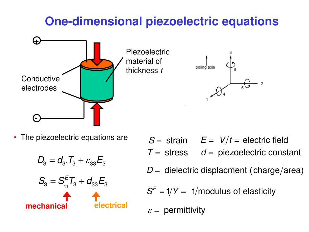 PPT - Vibration Actuators and Sensors Professor Mike Brennan