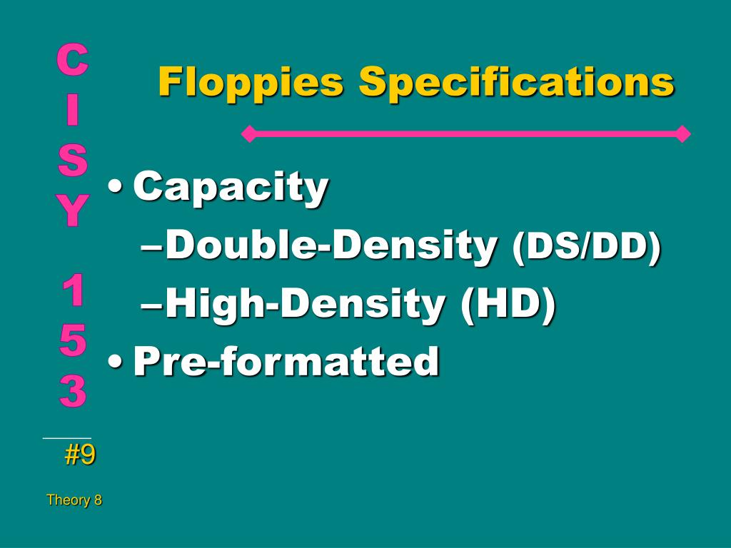 Floppies Specifications