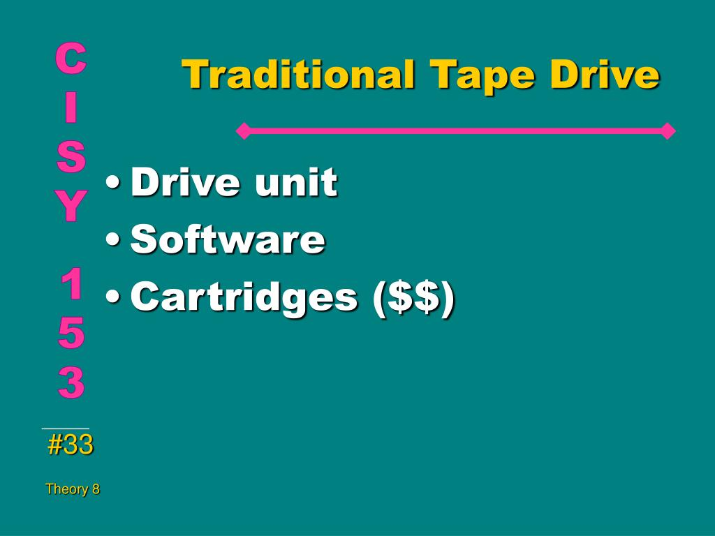 Traditional Tape Drive