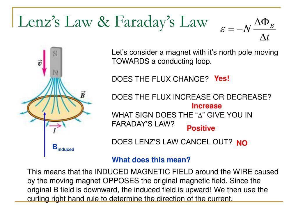 Lenz's Law & Faraday's Law