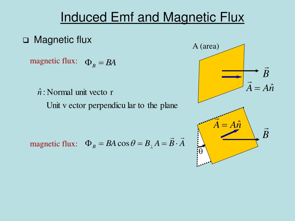 Induced Emf and Magnetic Flux