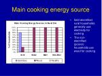 main cooking energy source