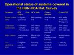 operational status of systems covered in the bun jica doe survey