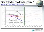 side effects feedback loops 1 relative gdp and emissions