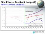side effects feedback loops 2 relative gdp and emissions