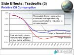side effects tradeoffs 3 relative oil consumption