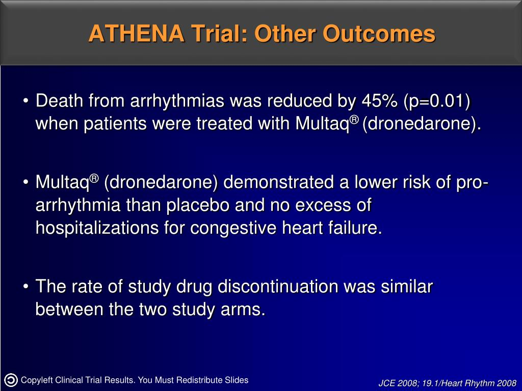 ATHENA Trial: Other Outcomes