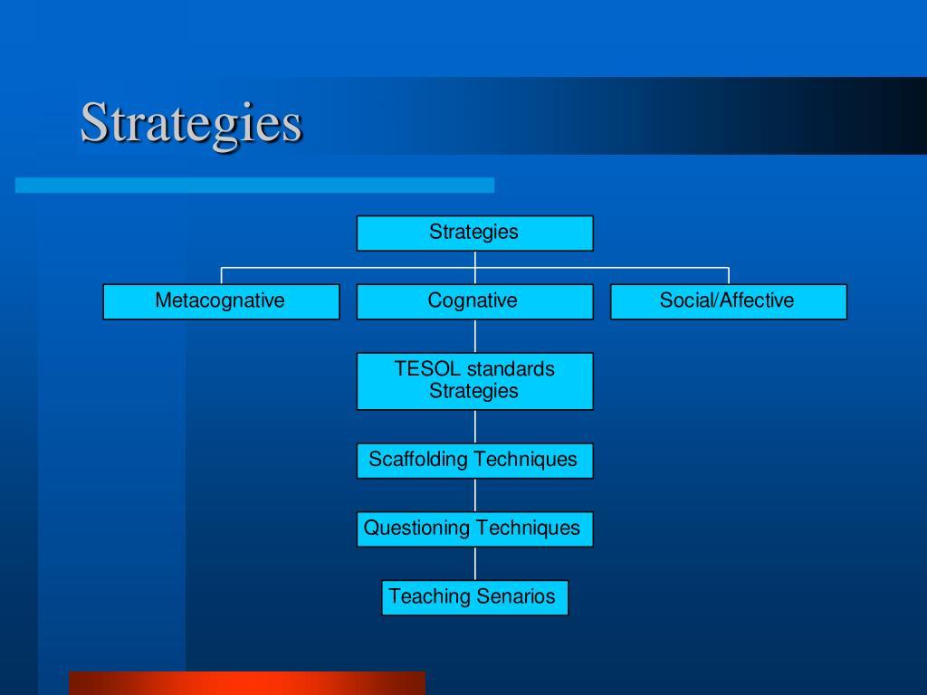 strategies l.