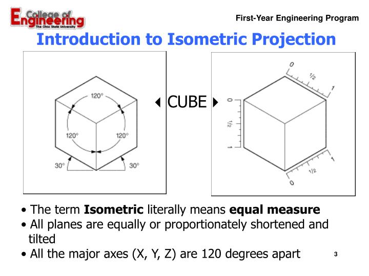 Introduction to isometric projection