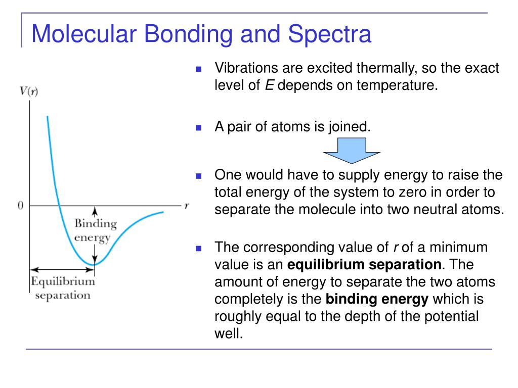 Molecular Bonding and Spectra