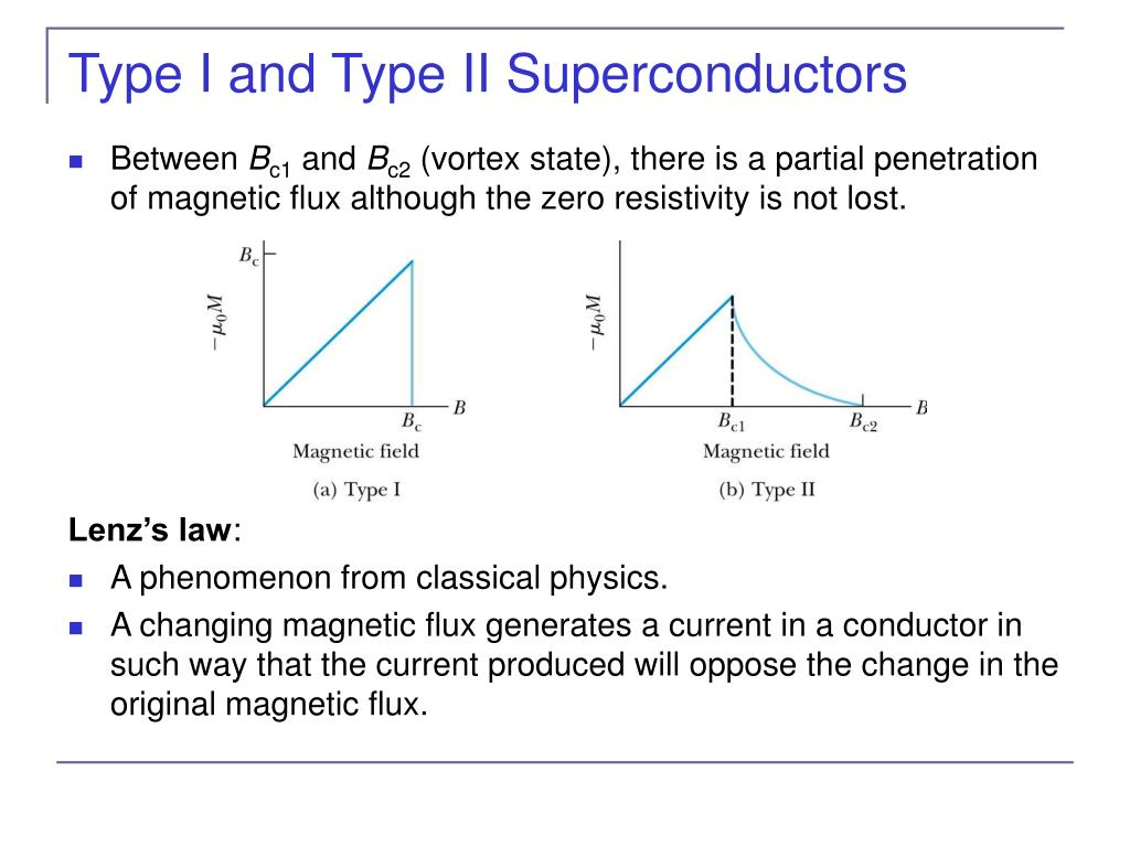 Type I and Type II Superconductors