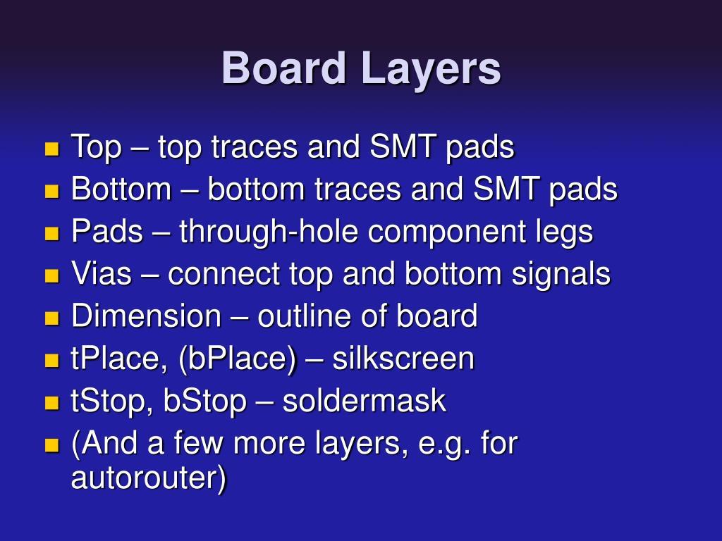 Board Layers