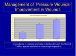 management of pressure wounds improvement in wounds