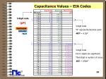 capacitance values eia codes