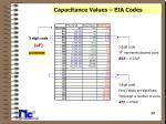 capacitance values eia codes12