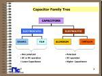 capacitor family tree