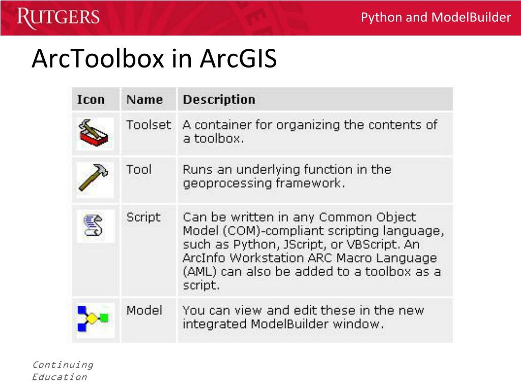 PPT - ModelBuilder at ArcGIS 9 3 1 PowerPoint Presentation
