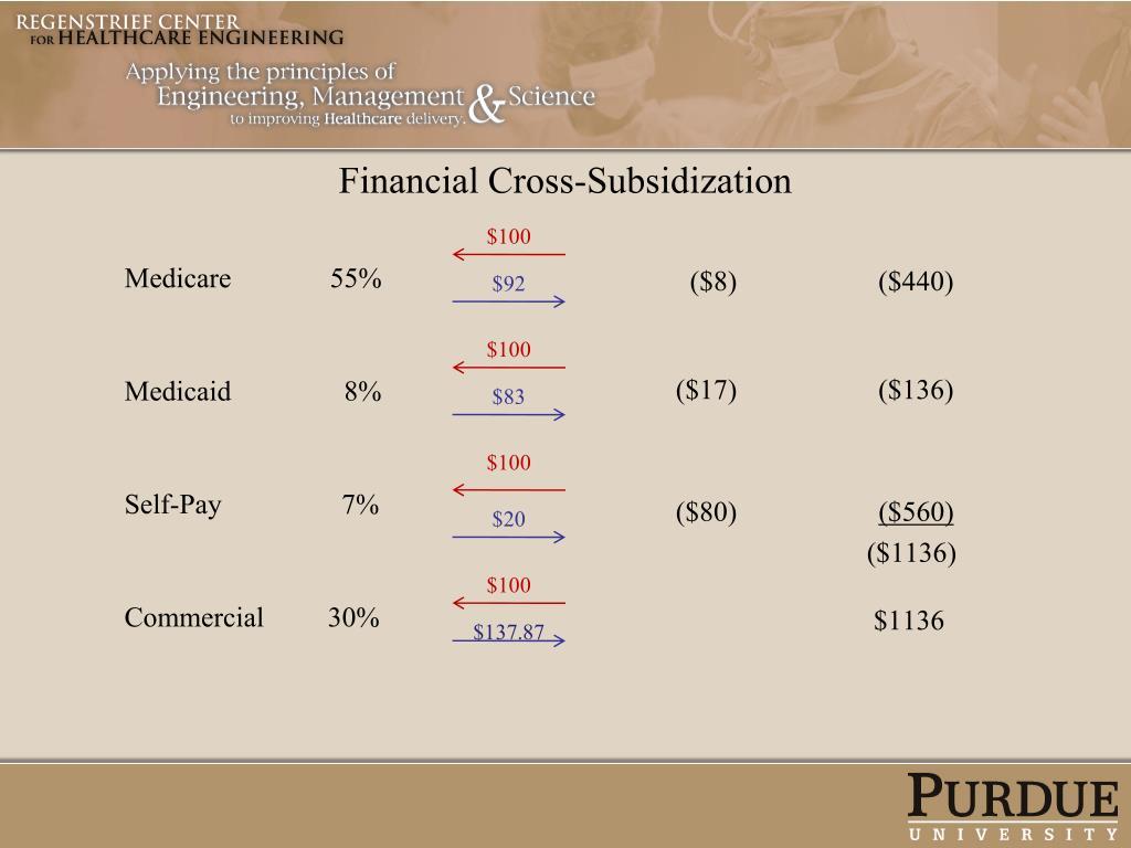 Financial Cross-Subsidization
