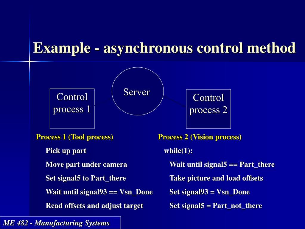 Example - asynchronous control method