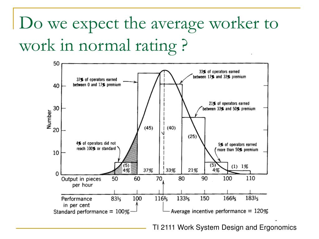 Do we expect the average worker to work in normal rating ?