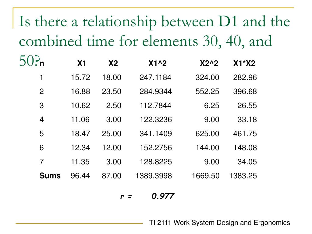 Is there a relationship between D1 and the combined time for elements 30, 40, and 50?