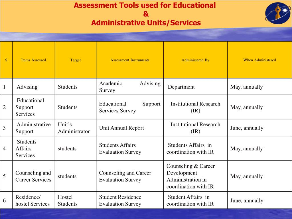 Assessment Tools used for Educational
