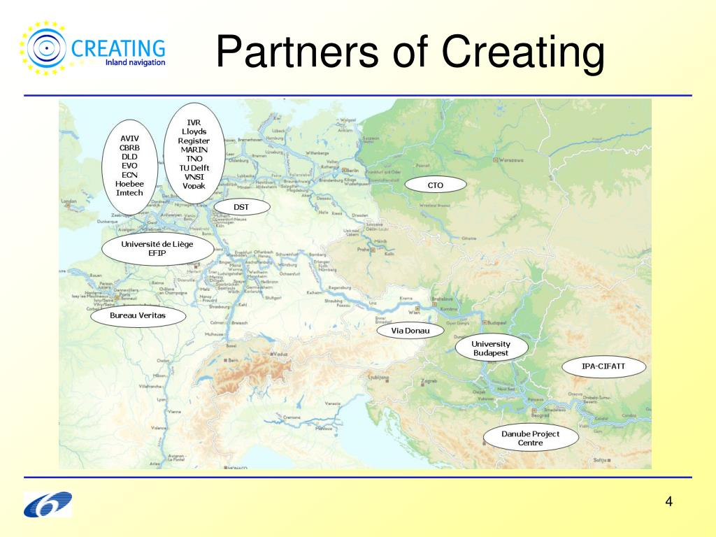 Partners of Creating