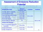 assessment of emissions reduction potential