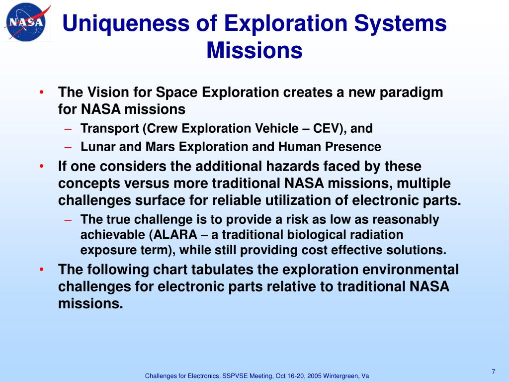 Uniqueness of Exploration Systems Missions