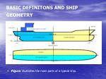 basic definitons and ship geometry