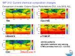 comparison of models column ozone perturbations du july 2003 all