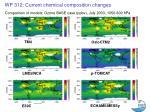 comparison of models ozone base case ppbv july 2003 1050 800 hpa