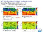 linearity column ozone perturbations du sum perturbations perturbation all emissions