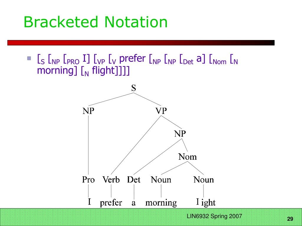 Bracketed Notation