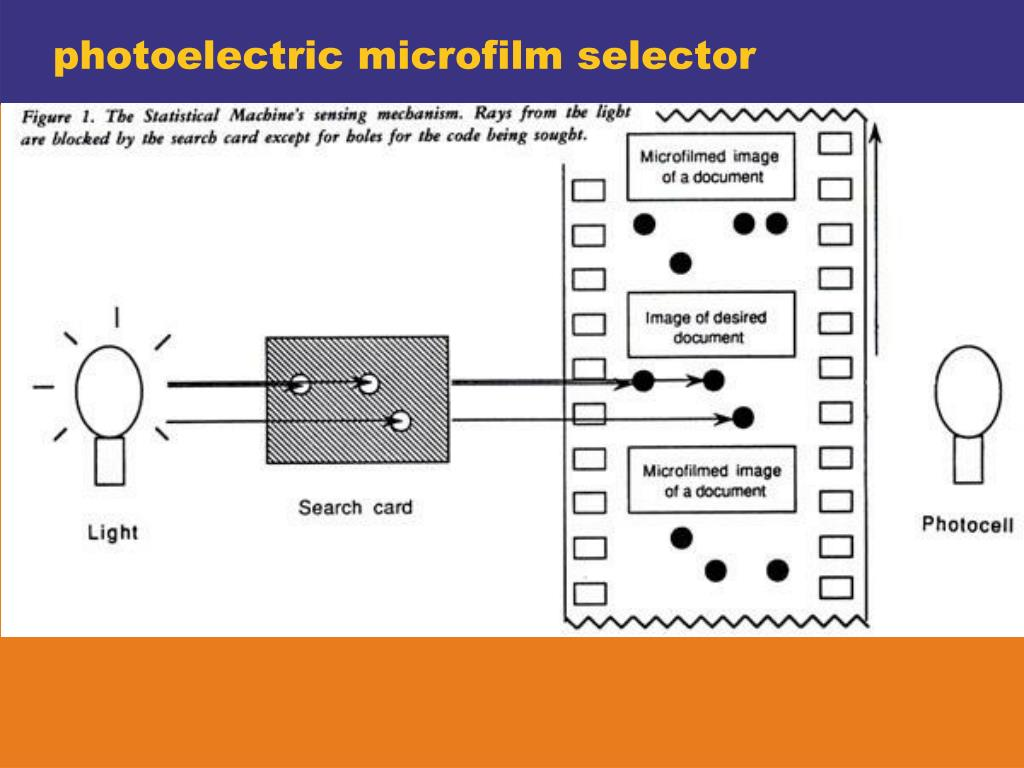 photoelectric microfilm selector