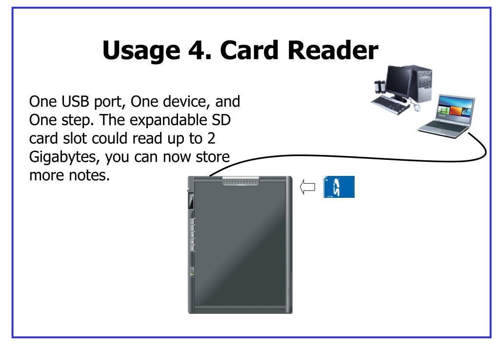 Usage 4. Card Reader