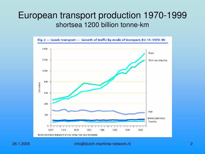 European transport production 1970 1999 shortsea 1200 billion tonne km