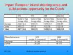 impact european inland shipping scrap and build actions opportunity for the dutch