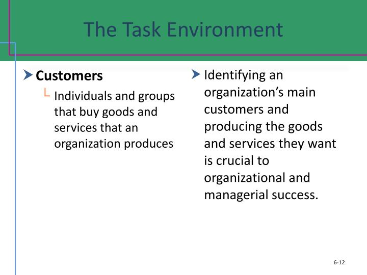 task environment customer Task environment while united health group has millions of customers all around the world, they maintain they hold a personal interaction with each patient because of their ability to maintain this.