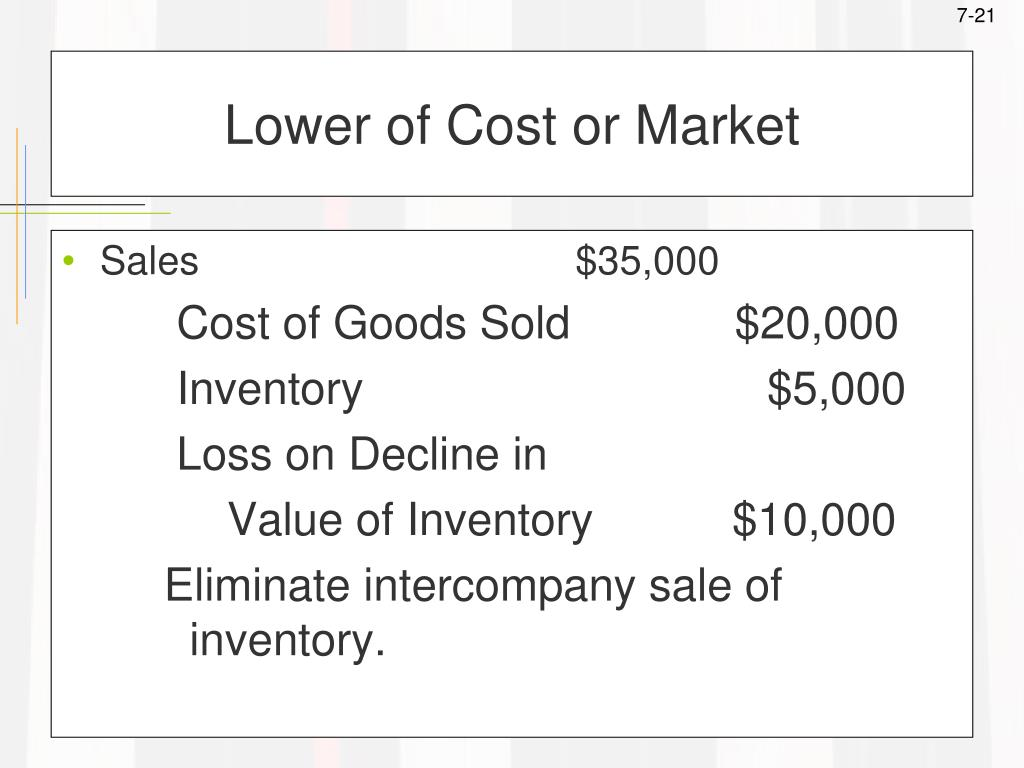 Lower of Cost or Market