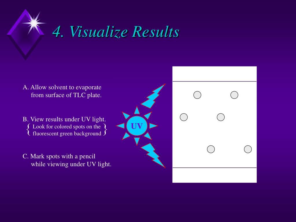 B. View results under UV light.