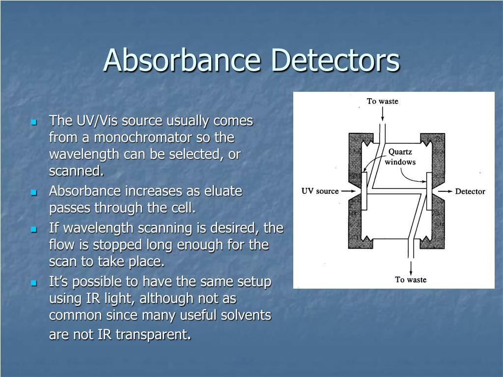 Absorbance Detectors
