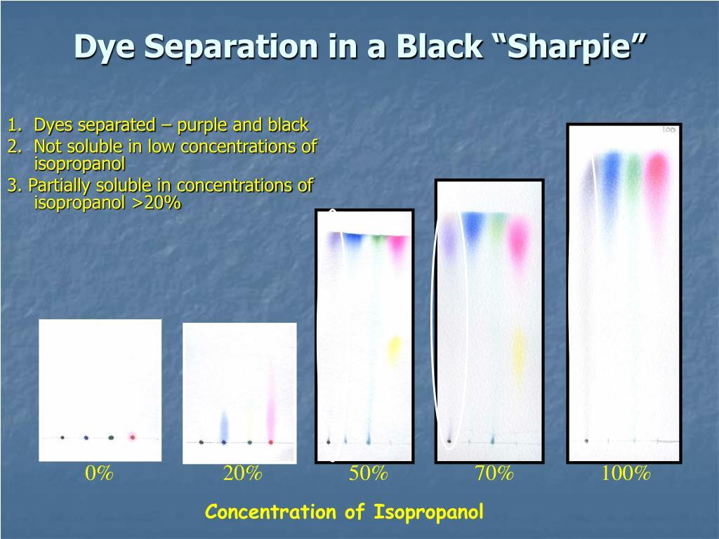 """Dye Separation in a Black """"Sharpie"""""""