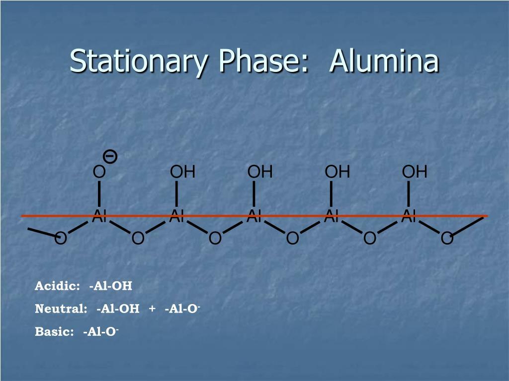 Stationary Phase:  Alumina