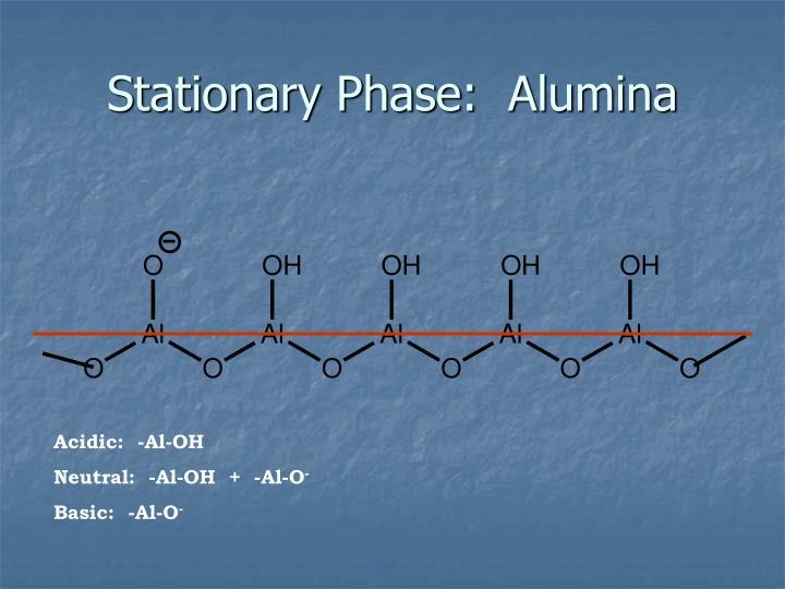 Stationary phase alumina